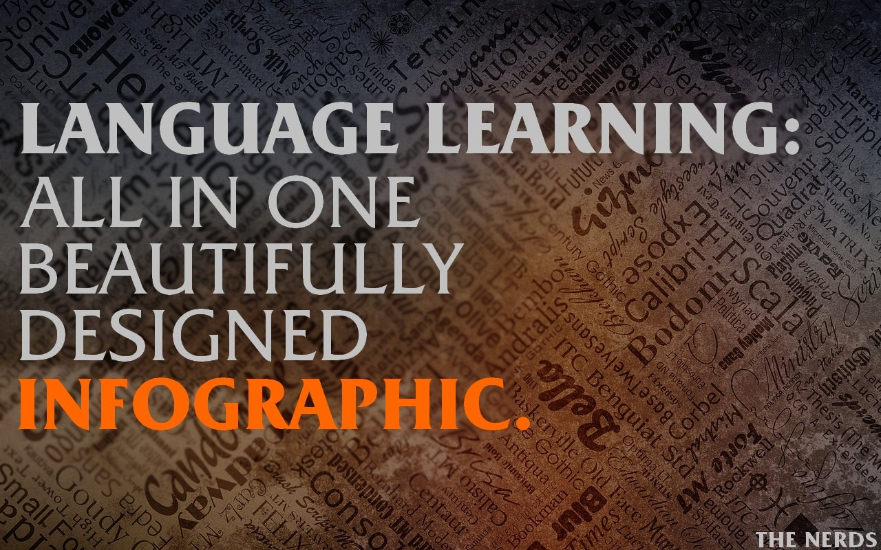 Language learning: Your ultimate visual guide.
