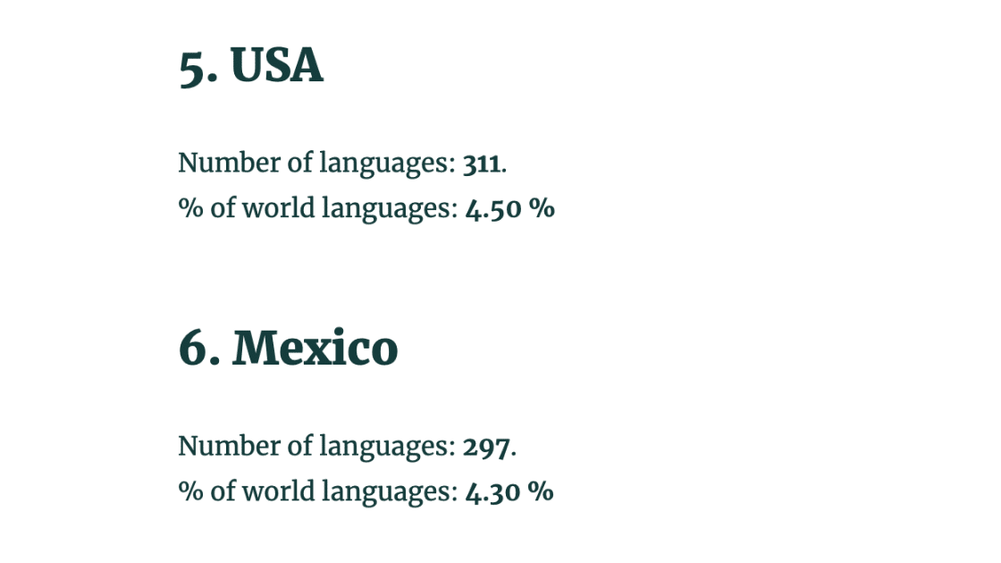 Countries ranked by the number of languages spoken in them.