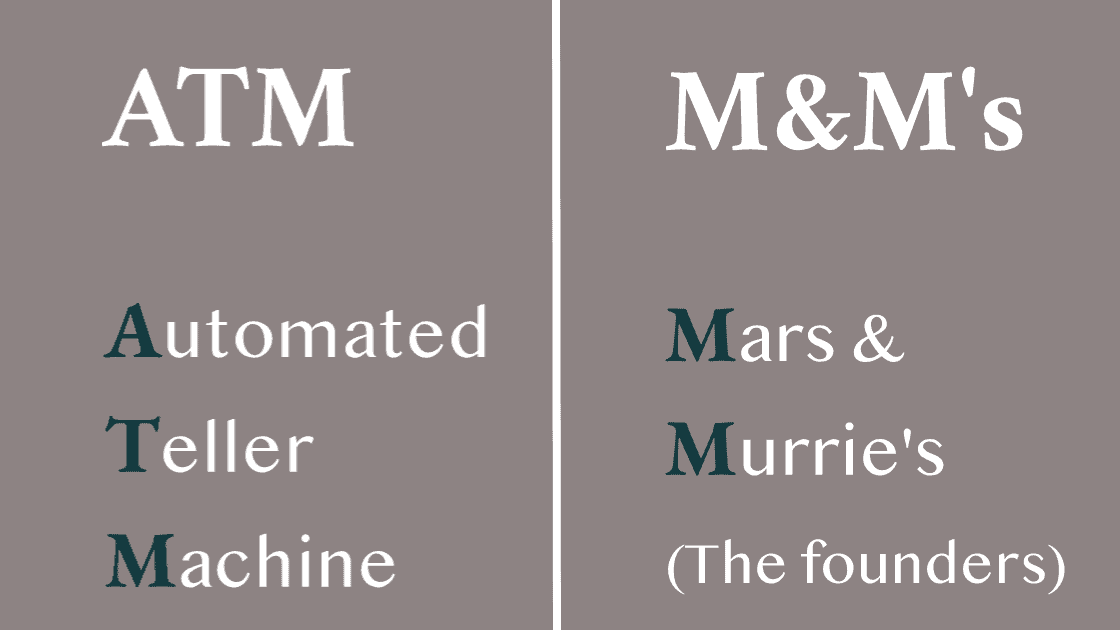 29 Of The Most Common Acronyms And What They Stand For.